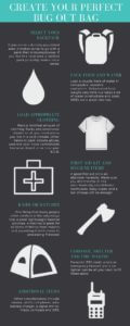 This <b>bug out bag list</b> infographic is a great place to start building an emergency kit.