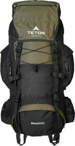 Bug Out Bag Get The Truth About What