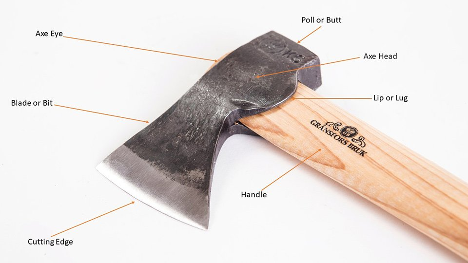 Sharpen an Axe Without Tools